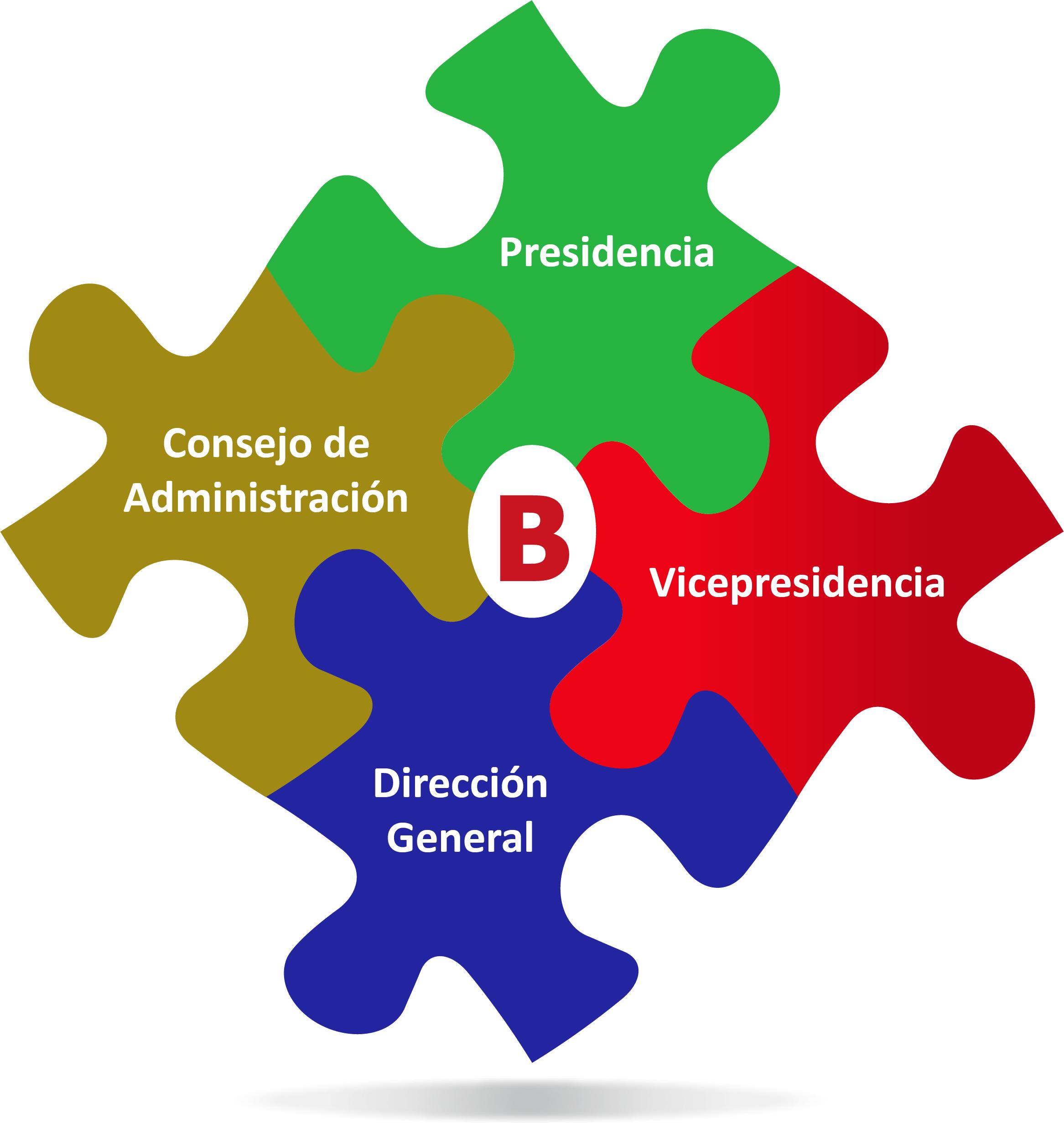 Representación de los Órganos de gobierno de Bilbao Zerbitzuak